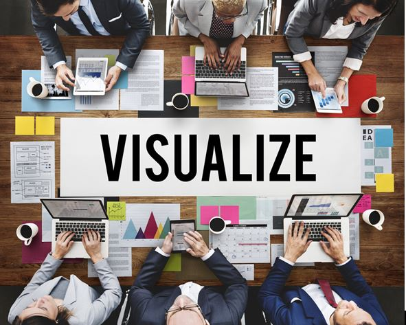 What is visual marketing